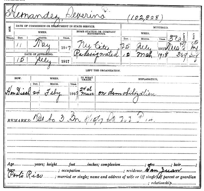 Digital Collections : Text : National Guard Muster Roll Abstract for